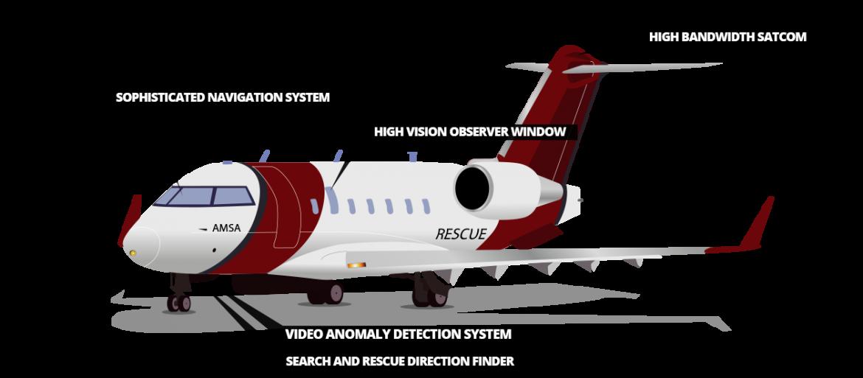 AMSA Challenger diagram