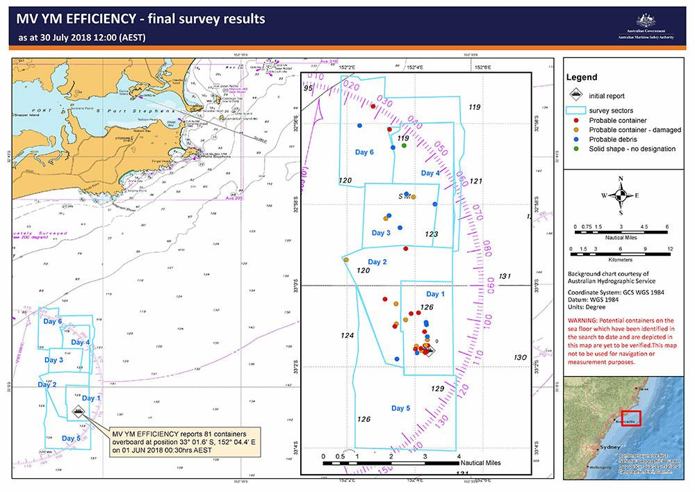 MV YM Effiency - final survey results. The map is explained in the further attachments below.