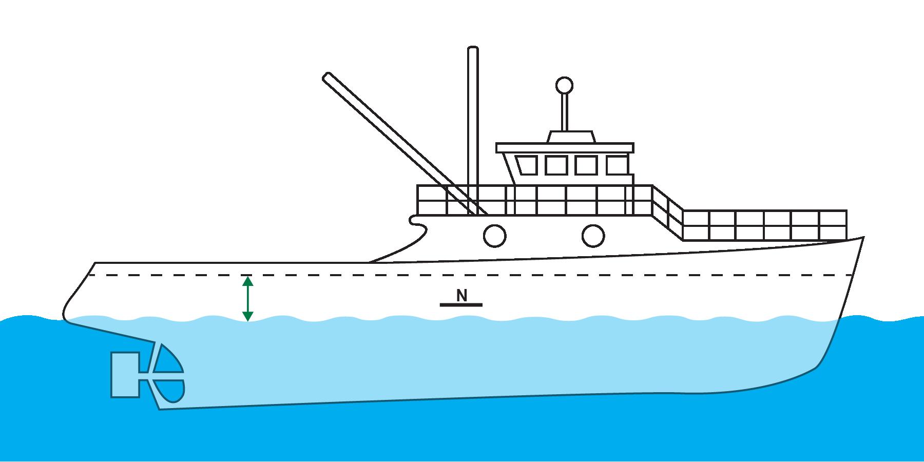 waterboard mark